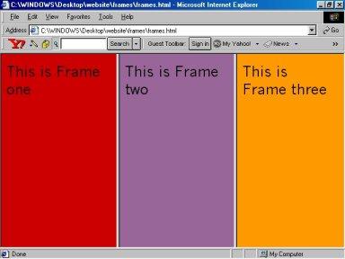 Html nested framesets html code tutorial.